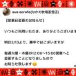 sus scrofa(えりもなかの牧場 直営店)一周年記念セール 2月28日まで! 2018年