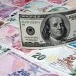 トルコ中銀がやっと動いた。300bp緊急利上げ、リラ過去最安値から反発