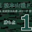 祝 松本山雅FC 2018 明治安田生命 J2リーグ 第16節 勝ち点1