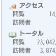 14378PV内訳(Kento!BLOG)