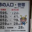 足利市の人口 6月