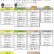11/26(日)ORM エントリー状況