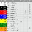 6/10【エプソムC[GⅢ]】[3連複]的中!予感