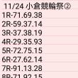 🚲 11/24 小倉 競輪祭②