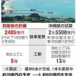 沖縄県試算によると、辺野古の工事は13年間で2.5兆円かかる → 防衛省試算の10倍