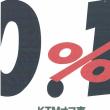 0% & 0.1%