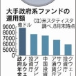東京のオフィスビル 6000億円投資  ノルウェー政府年金基金、長期的に