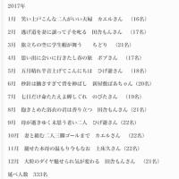 Chidori さんのブログから…。