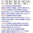 5月20日の組別リーグ戦結果