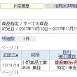 284.62円安