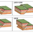 琵琶湖周辺における震災リスク
