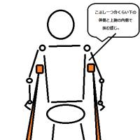 松葉杖を使うなら(歩行のコツ編)