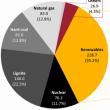 石炭火力 独国 廃止方向へ