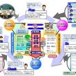 「思考力」を高める問題解決的な学習指導の在り方/福島県教育センター