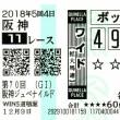 2018年 中日新聞杯、カペラS、阪神JF 反省