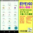 【ポケモンGO】[CPが『333』のポケモンが大勢いたら優勝]【ゲーム進捗情報】