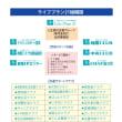 ライフプラン21組織図