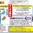 東京のがれき受け入れ利権構図