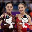 平昌オリンピック、女子シングル・フリー