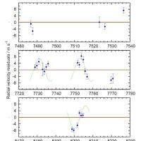 WASP - 166b : V =9星を横切るふくれた超海王星