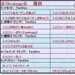 大型株絶好調:小型・新興株先細り:・・ 週間パフォーマンスレポート