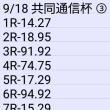 🚴 9/18 共同通信杯 ③