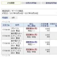 415.65円安