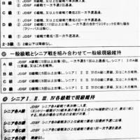 7/16・仙台市ダンススポーツ大会・〆切延長のお知らせ