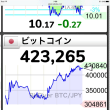 ビットコインまじで4ね