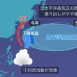 8月~9月の台風到来に備える!