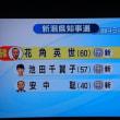 新潟県知事選、花角英世に当確 ・・・パヨチン・・・沈むwww
