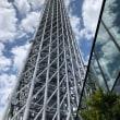 リチャードクレイダーマンコンサートと東京観光