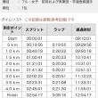 函館マラソン2018 結果報告