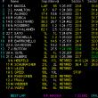 2007 F1 スペインGP 決勝