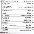 水原文化祭 芸能発表会 2018
