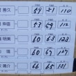 2018福島市スポレクディスクゴルフ大会結果