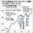 TPP、為替への影響 円・ドル連動性強まる?  「域内通貨と意識」の声