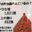 「鴻巣びっくりひな祭り2018」