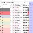 ジャパンカップ GI