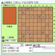 第44期棋王戦挑戦者決定トーナメント
