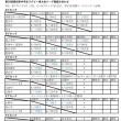 ★第29回愛知県中学生ラグビー県大会リーグ戦組み合わせ★