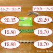 チェーンの規格 寸法の不思議
