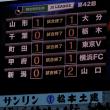 『 J-2優勝、自動昇格!!! 』