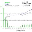 2018年6m AND DOWNコンテスト参加記