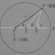 離心円に内在する楕円1