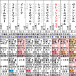 【クレッシェンドラヴ 】通過点と言いたい! 9/22中山 九十九里特別・出走確定