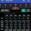 20180716(月)中潮 松山市・今出夜釣り