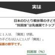 あれ、カタリバから【重要】と言うメールが・・・ 「日本の子供を助けよう」