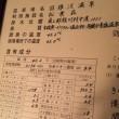 羽根沢温泉 松葉荘  (宿泊)NO555