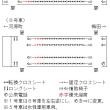6300系車両引退~阪急京都線